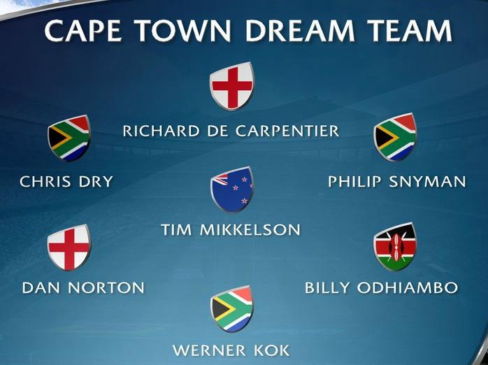 cape-town-sevens-best-team-2016