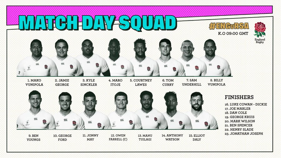 England squad vs South Africa