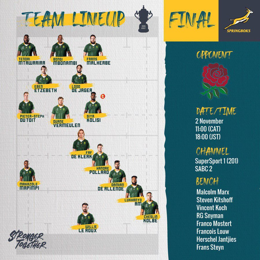 Springboks starting lineup vs England 2019