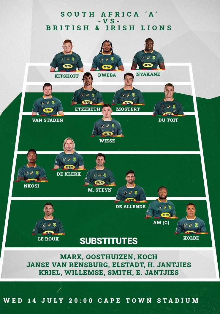 South Africa A squad vs British and Irish Lions 2021