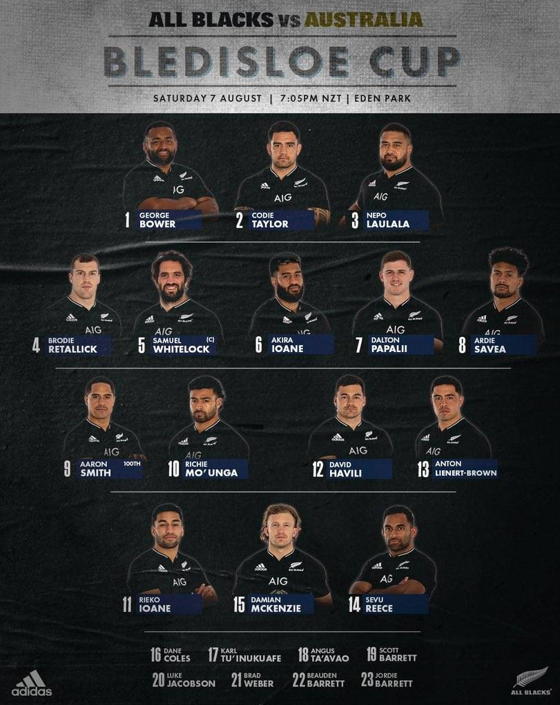 All Blacks 33-25 Wallabies | Talking Points & Analysis from first Bledisloe Test 2021 (Aaron Smith 100th test) at Eden Park August 7
