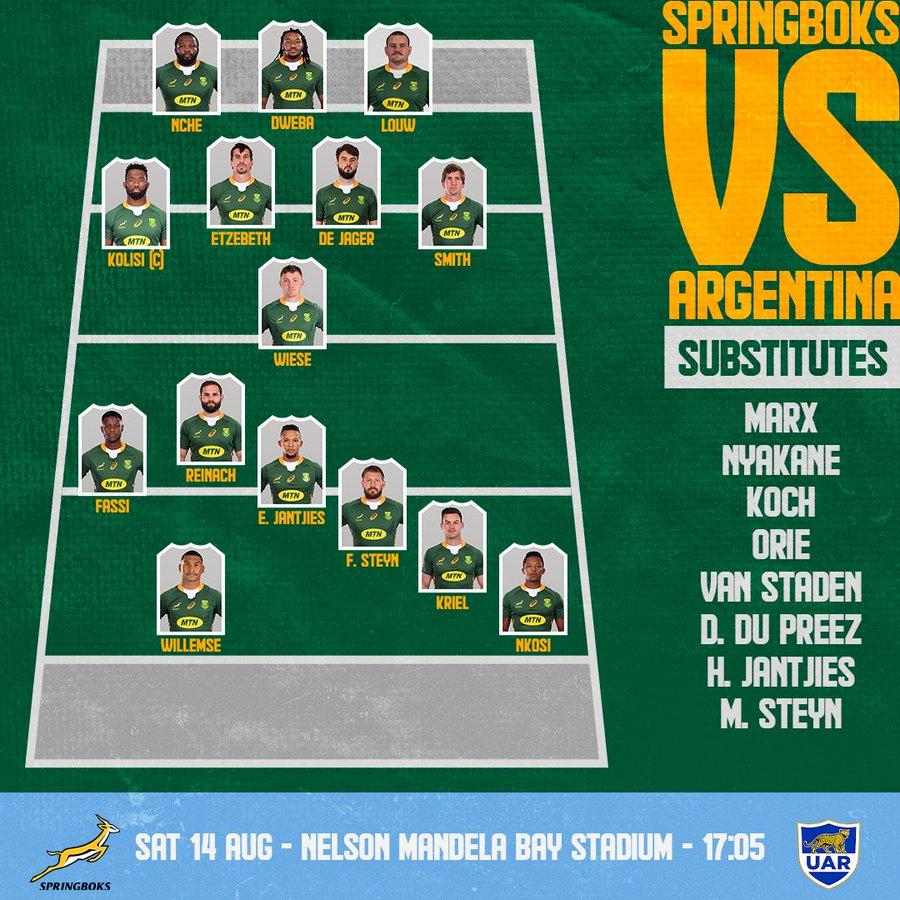 Springbok Squad vs Argentina Rugby Championship 2021